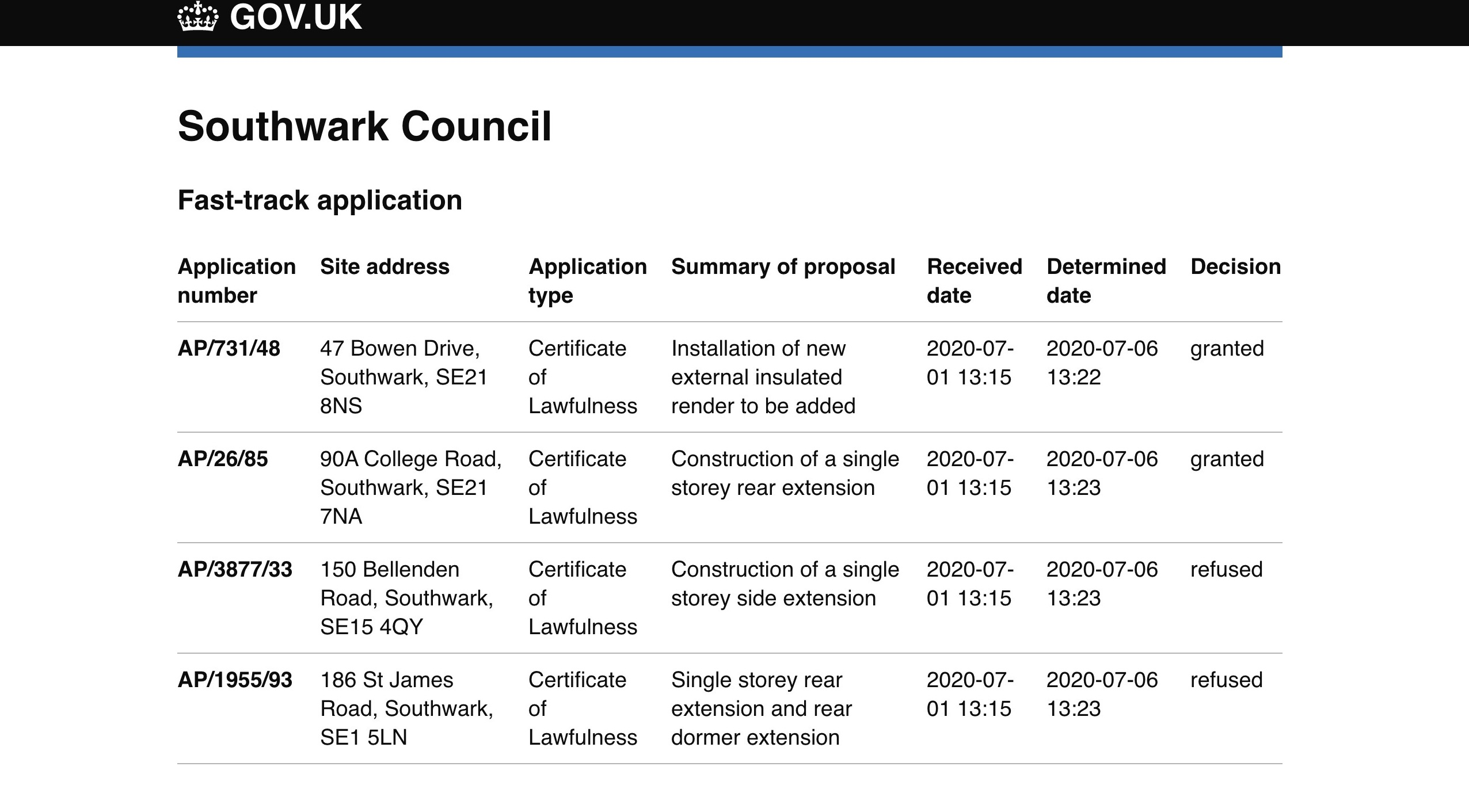 Screenshot of our proof of concept register which lists all of the householder planning applications and the decision that was made on them (e.g granted or refused).